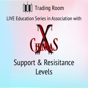 Support & Resistance Levels - Trading Room