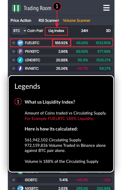 Volume Scanner Liquidity Index - Trading Room